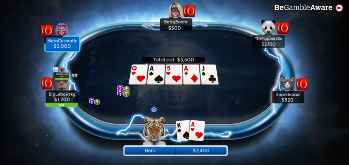 US Poker Sites – Top Online Poker Sites For US Players