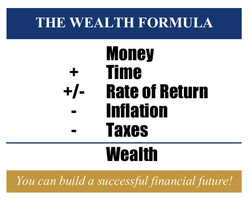 Evergreen Wealth Formula Review Work Or Scam?