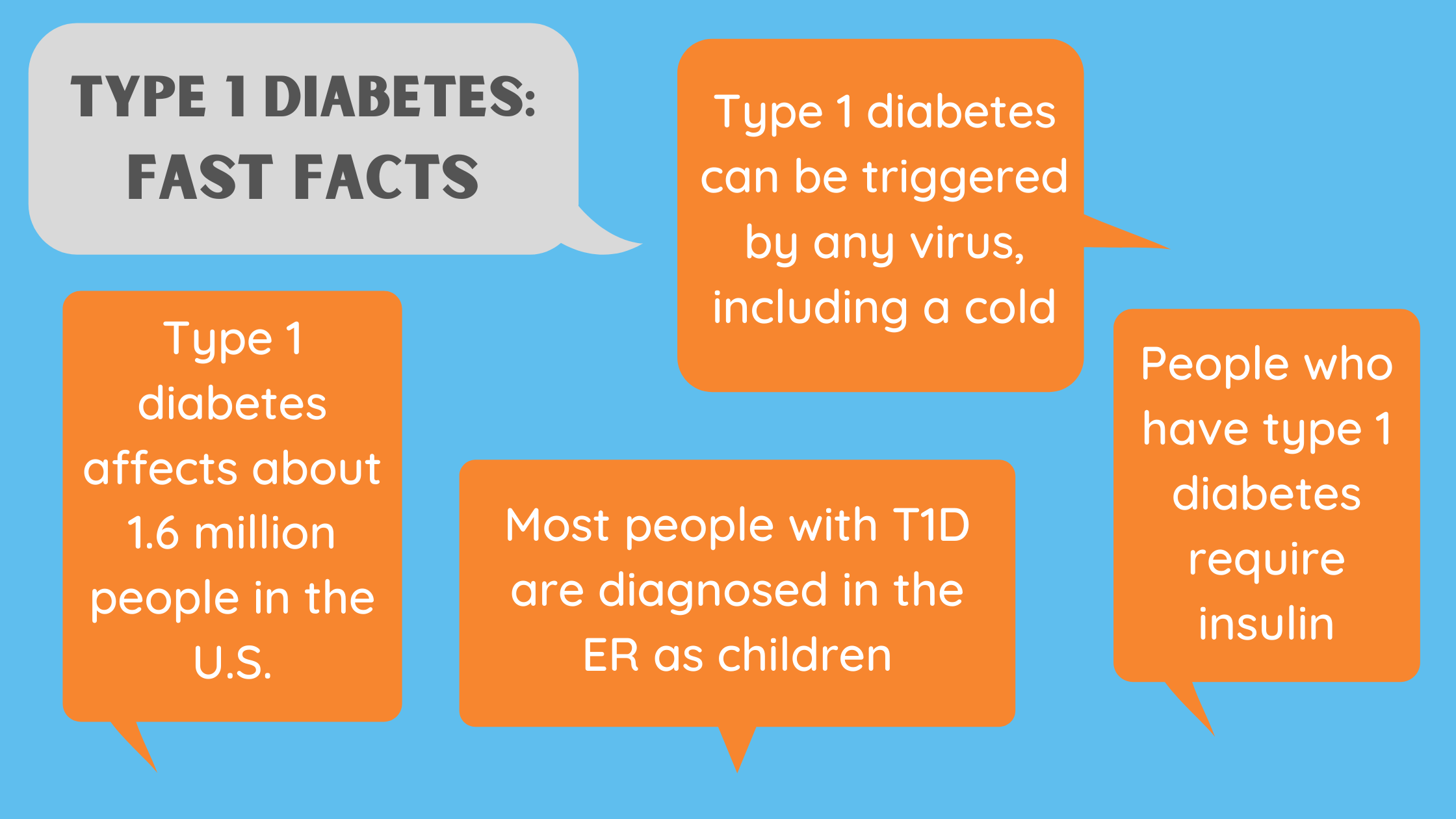4 Tips Which Will Make You Influential In Diabetes